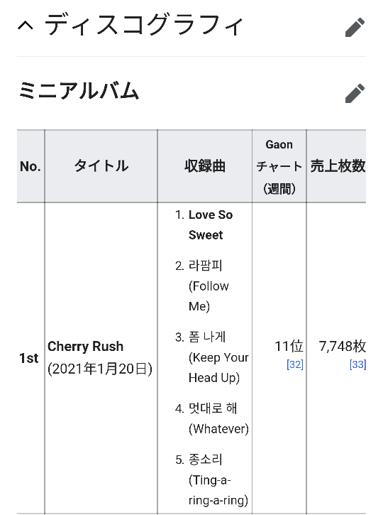 CHERRY BULLETはガルプラ効果で、次のカムバかなり人気出ると思いますか? アルバム枚数5万枚くらいに。 センター、ビジュアル、メボの最強3人出してきましたし。 現状は日本の地下アイドルのような売上です。