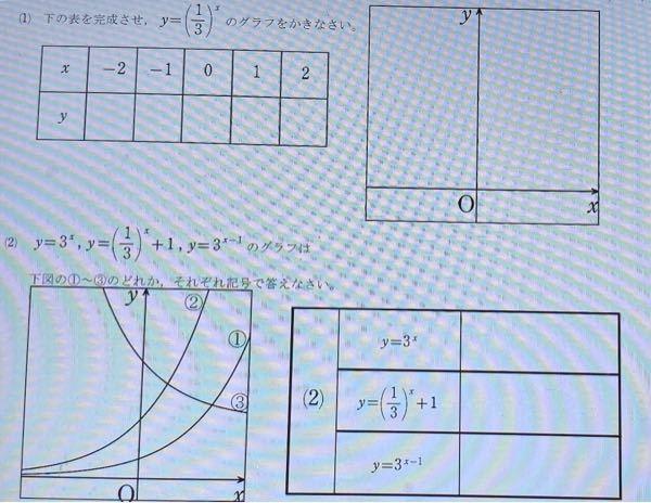 数学IIです。よろしくお願いいたします。