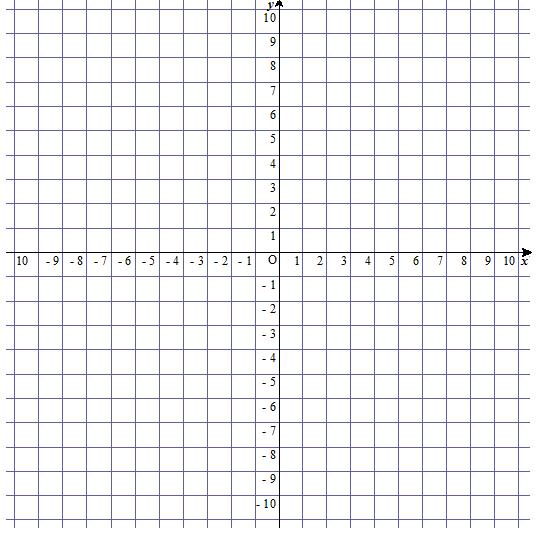 零ベクトルと逆ベクトルを組み合わせた線を描いてください。