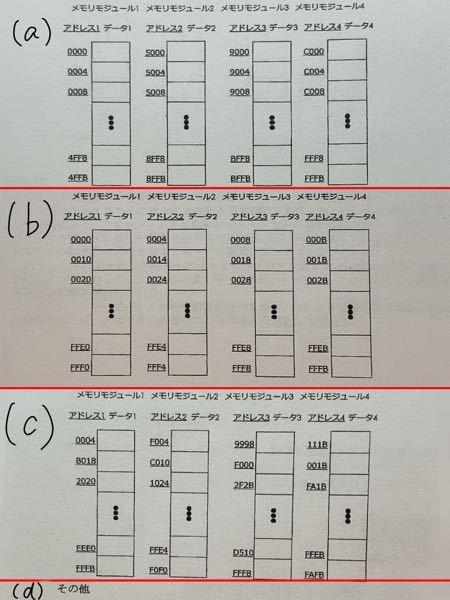 メモリモジュールに関した質問なのですが、「メモリモジュールを4つ用いた場合、どのようにアドレスを割り振れば、連続したアドレスにある多量のデータを高速に読み書きできるだろうか。以下の(a)から(d)の選択 肢から一つ選び、また選択した理由を簡潔に述べよ。」という問題です。(a)〜(c)もどのような違いなのかがよく分かりません…。 教えて頂きたいです、よろしくお願いします。