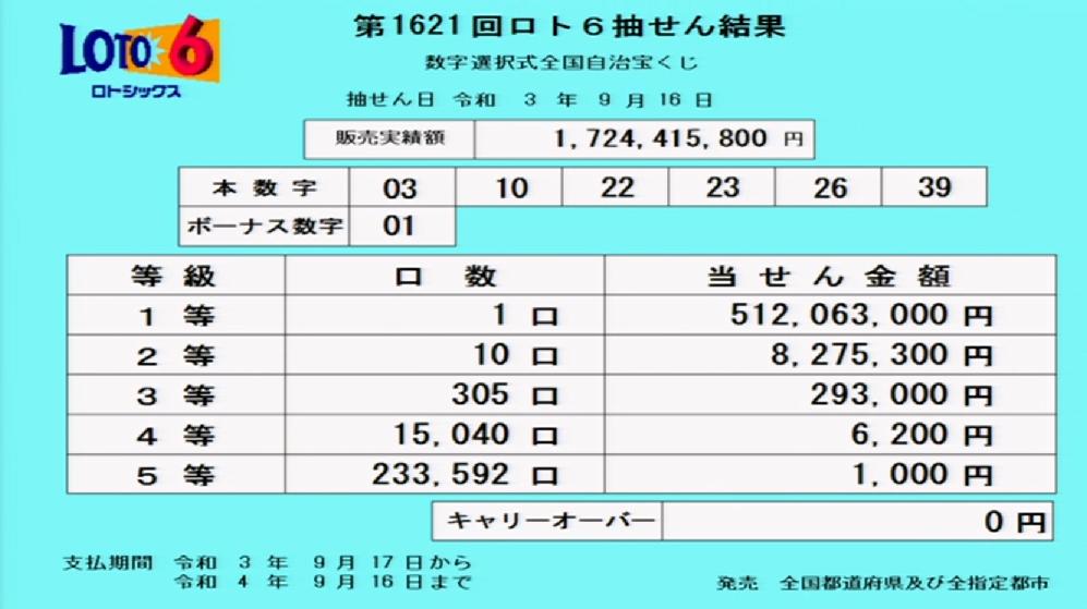 今日9/16のロト6当たりましたか? 1等5億円当たった方、おめでとうございます。