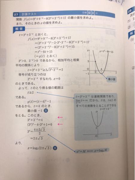 数学の問題で質問です。 画像の上の矢印から下の矢印にかけての式変形の仕方が分かりません。 詳しく教えていただけませんでしょうか? 宜しくお願い致します!
