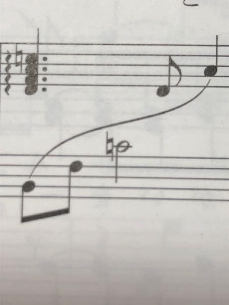 こういう記号?音符?って何の意味があるのでしょうか!線で繋がってるやつです!