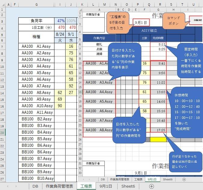 """VBAによる指示書の作成方法を教えて頂けないでしょうか。 """"工程表""""のシートから""""9月1日""""の作業指示書へ「日付」を入力することで 「作業内容」「工数」を転記して「完成時間」を計算する指示書を作成したい のですが 可能でしょうか? 何方か宜しくお願い致します。"""