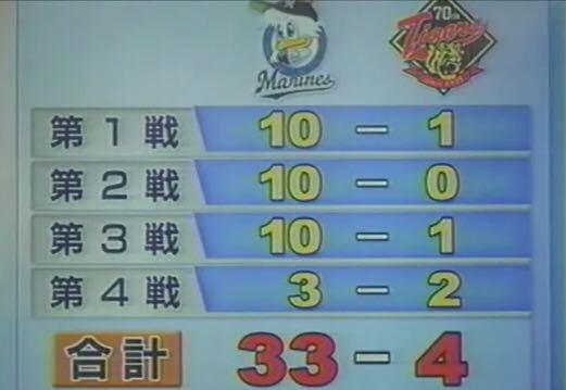 千葉ロッテマリーンズと阪神タイガースが日本シリーズで戦ったらどちらが勝つと思いますか? 両チームのCS次第ですが、実現の可能性が出てきました。 僕は、千葉ロッテマリーンズが勝つと思います。