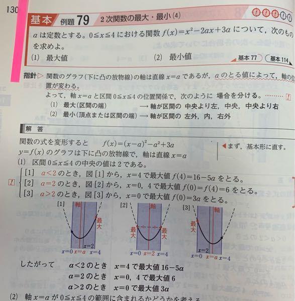 写真の(1)で質問があります 二次関数の最大最小の問題ですが、解答の[1][2][3]にて、a<2、a=2、a>2と場合分けしてありますが、a<0と、a>4の場合、つまり軸が範囲から出る場合は考えなくていいんですか?