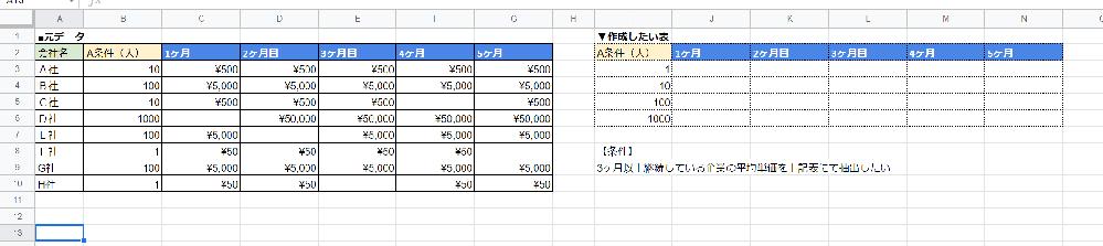 添付した表を作成したいのですが 抽出方法がわからないのですが、vlookupで対応できますでしょうか。