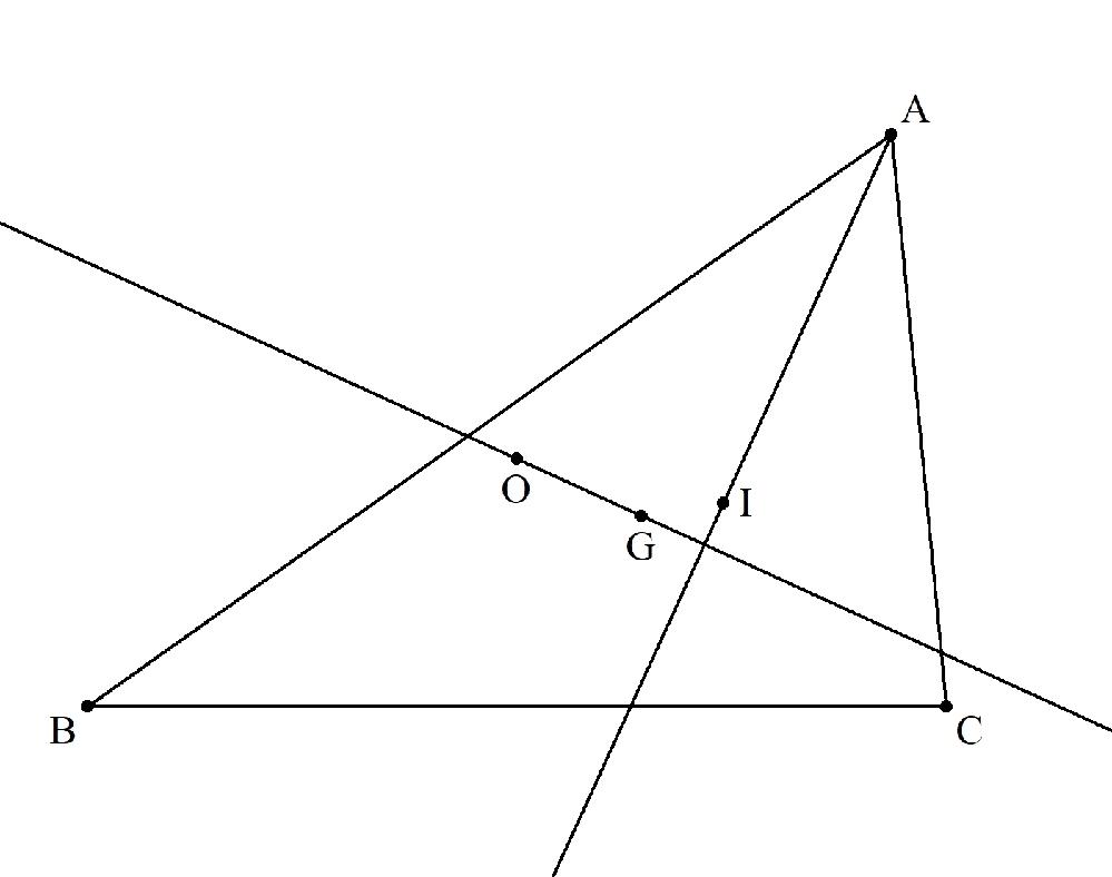 ∠A=60°の三角形ABCの内心をIとします。 直線AIは、この三角形のオイラー線と直交する ことを証明してください。 (創作問題107)