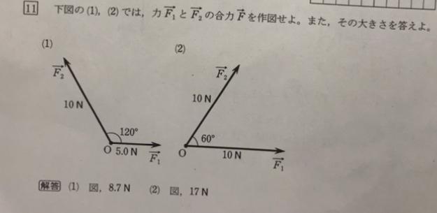 物理基礎 この問題をsin?みたいなやつを使わないで解説して欲しいです。 よろしくお願いします。