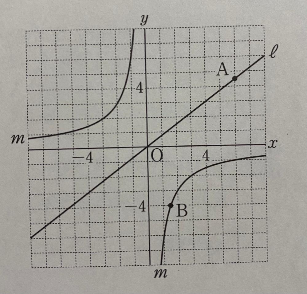 中学 比例と反比例の問題です。 写真の図で、関数Lはy=4分の3xのグラフ、関数mはy=−x分の6のグラフです。点Aの関数L上の点でX座標が6、点Bは関数m上の点でy座標が−4です。 3点O、A、Bを結んでできる三角形の面積を求めなさい。ただし、座標の1目もりを、1センチとします。 という問題です! 教えていただけると嬉しいです(*≧∀≦*)
