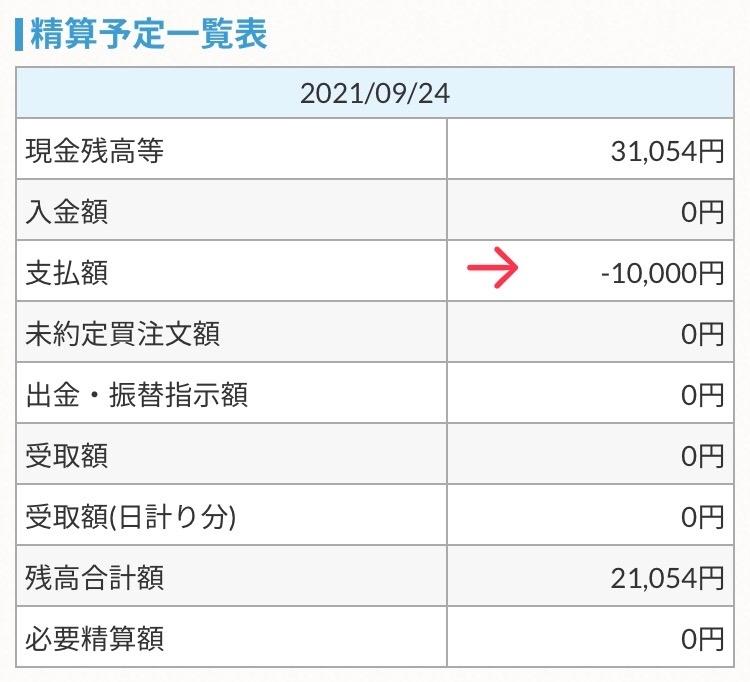 SBI証券の投資信託について、アプリを利用していますが、写真にある「支払い」とは何の支払いでしょうか?