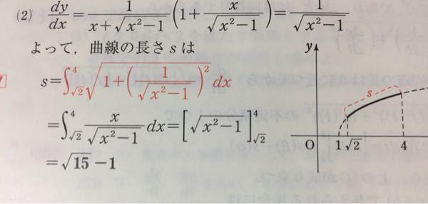 数学3チャート例題264について。 写真の下から2番目の変形がよくわかりません。 x=sinθとおいてみても√の中マイナスになるので うまくいきません。 よろしくお願いします。