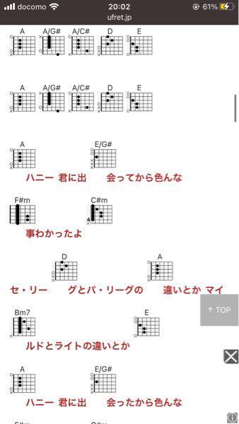 アコースティックギターについての質問です。 この楽譜見るだけで弾けますか? どの音をどれくらい引くとか分からなくないですか?