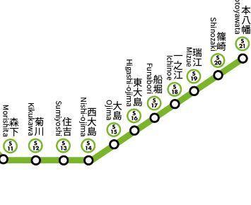 都営新宿線のこのあたりでデートスポットありませんか?