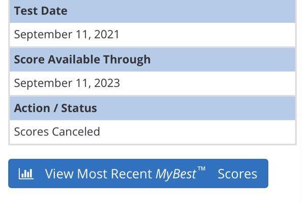 TOEFLを受験した者です。9月11日に受験をし、六日後にスコアが見れるようになると聞いていたので見ていたのですがこれスコアキャンセルになってますよね....?ただまだスコアが見れていないのかスコアキャンセルにな っているのか分からなくて、受験でスコアが必要でしてどうしたらいいですかね(;_;)