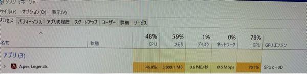 PCでapexをやっていますが、 ラグがすごい状態です。 何が問題であるか分かりますでしょうか。 ※PCのスペック CPU:Ryozen 7 5800X グラフィック:GeForce RTX 3070 8GB GDDR6 メモリ:16GB DDR4 SDRAM ストレージ:1TB NVMe SSD / HDDなし ゲームはCドライブにいれてます。 空き容量:779