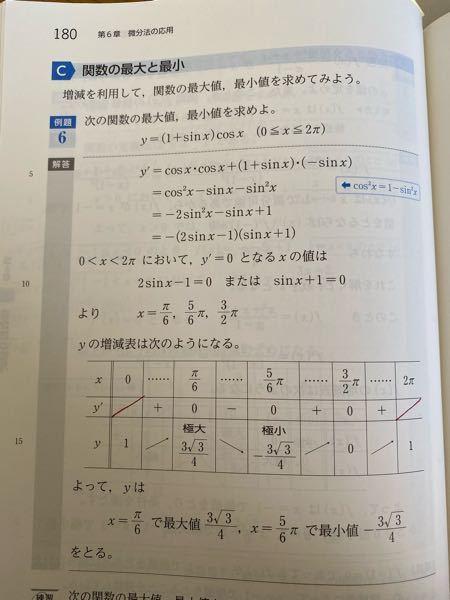 数3 関数の最大と最小 増減表 x=0、x=2πの時y'に斜線が入ってるのは何故ですか?