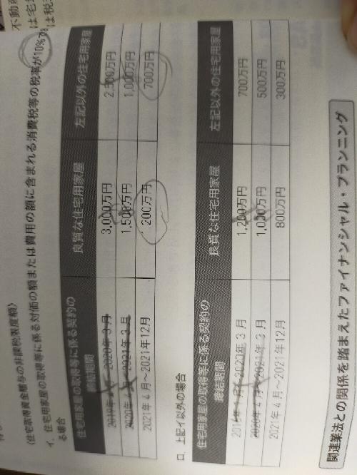 直系尊属からの住宅資金の贈与の金額について 私の持っている参考書では消費税10%である場合、今年の12月までの贈与で、良質な住宅用家屋1200万円、それ以外は700万円とあります しかし国税庁のホームページを見ると該当するところは1500万円と1000万円とあります https://www.nta.go.jp/taxes/shiraberu/taxanswer/sozoku/4508.htm どちらが正しいのでしょうか