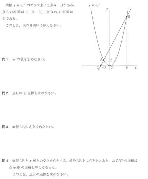 これは沖縄県の入試の問題です。 aの値は½—、 点BのYの座標は18、直線ABの式はY=2X+6です。 問4の点Pの座標(答え)は(5.16)なんですが、解説をお願いしたいです(><)