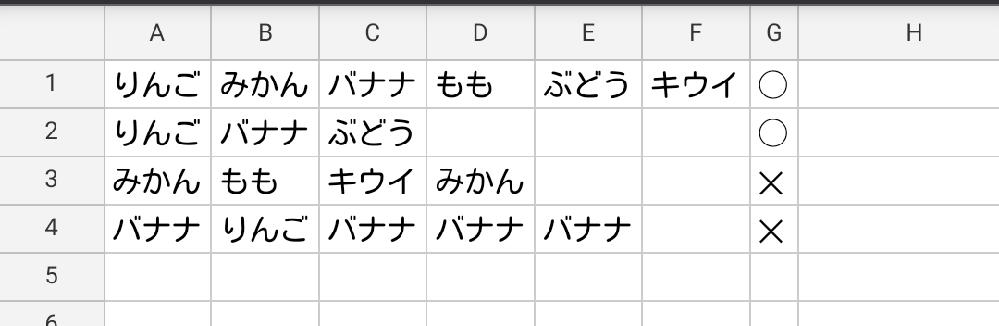 エクセルの関数についての質問です。 どのような関数を使えばいいのか教えてください。 A~F列にデータがあり、G列に重複したデータがなければ◯、あれば✕と表示したいです。 空白の場合もあります。 よろしくお願いします。