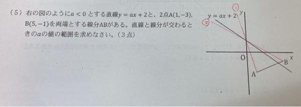 数学中2一次関数 この問題を教えてください。 赤い線は気にしなくていいです。