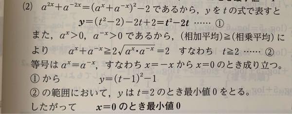 【数II 青チャート 指数関数】a>0,a≠1のときy=a^2x+a^-2x-2(a^x+a^-x)+2 について、a^x+a^-x=tとおく。yをtを用いて表し、yの最小値を求めよ。 この問いの解説の ②において、yはt=2のとき最小値0をとる。 そのひとつ上の文で平方完成を行っているので、最小値はt=1で最小値-1ではないのでしょうか。 なぜこのようになるのか解説お願い致します。