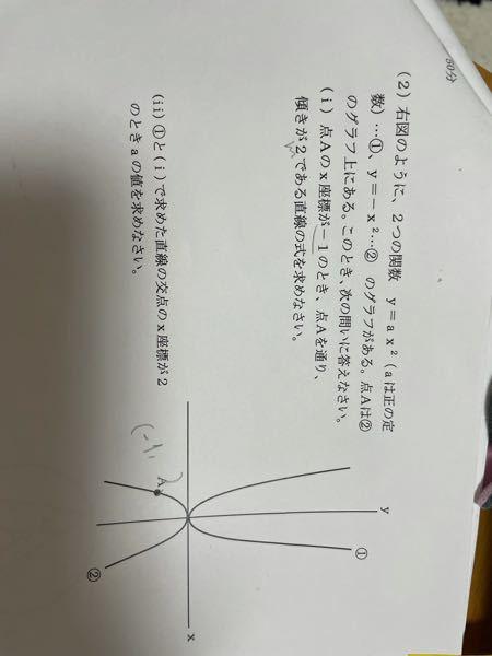 (ii)のa=4/5になるのがわからないです。 解説お願いします。!
