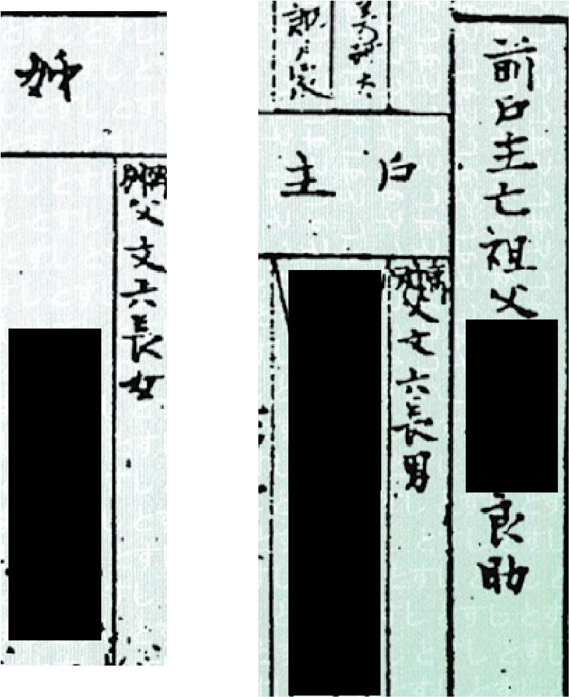 古い戸籍の文字の質問です。 先祖の戸籍の続柄の欄で、「父」の上に書いてある文字がわかりません。 父の上に付く漢字なので、考えられるのは「亡」か「養」かなのですが、そのどちらも当てはまらなさうな気がします。 二文字横並びになってるように見えます。 別箇所にも書いてあったので、見てみましたが読み取れませんでした。