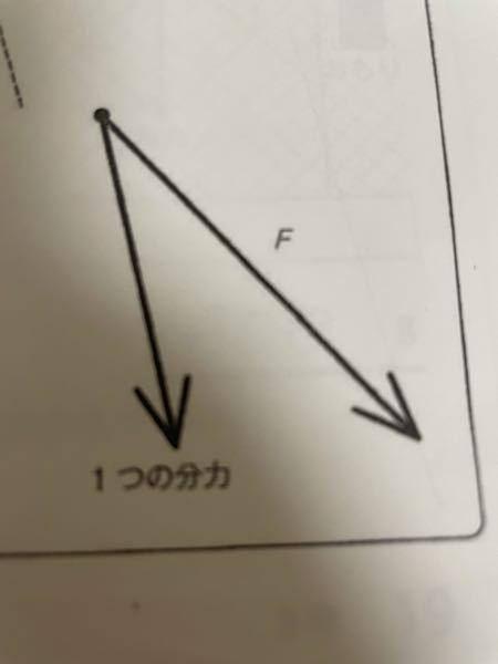 至急 この図の分力の書き方を教えてください