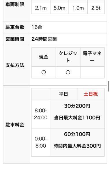 よくわからないので教えてください。 駅近で10時間以上車を停めたいのでパーキングを探してます。 この最大料金は8時~24時までの間なら10時間以上停めても1100円って意味ですか! ?