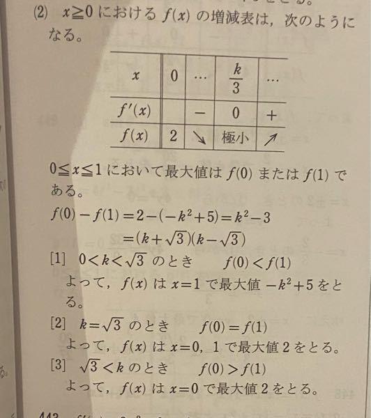 k>0とする。関数f(x)=3x³-k²x+2(0≦x≦1)について、最大値を求めよ。 という問題で、写真の解答でf(0)-f(1)をする理由を教えてください。