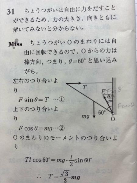ここの問題のFは何故θ=60度ではないのですか? 自由に回転できるからとありますが、それがどうして変なところからθが出る理由になるのか分かりません。