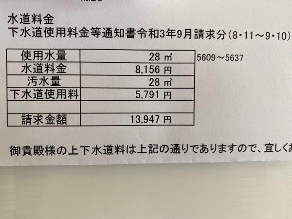 水道料金について 先々月に賃貸マンションに引っ越してきたのですが、下水道の請求額が異常に高いので相談させてください。 水道局からではなく、大家(不動産業者)から請求される形です。 8月11日〜9月10日の1ヶ月の使用料で、下水道合計13947円の請求でした。 内訳が、使用水量が28m2、水道料金が8156円、下水道使用料が5791円です。 4人家族(大人二人、小学生一人、未就園児一人)の家族構成です。 風呂湯を溜めたのは数回で、ほぼ毎日シャワーでした。 洗濯機は毎日、2回回すことも頻繁にあります。 色々な物件に住んだ経験はありますが、真冬の毎日お風呂に入る時期でも高くても月5〜6千円くらいだったので非常に驚いています。 調べたところ、4人家族で28m2の使用量は平均的なようです。 が、料金が異常に高いです。 直接不動産屋に問い合わせるべきでしょうが、正規の料金に上乗せされてる?ぼったくり?こういったことは普通のことなのか?よくわからないので、直接問い合わせする前に一般的にどうなのか?というのを知りたい次第です。 水道局にも問い合わせしようとは思っていますが、結局不動産屋に聞いてみてとしか言われない気がします…(まだ問い合わせていませんが) わかりづらくて申し訳ありませんが、詳しい方いらっしゃいましたら何かしら助言をいただけると幸いです。 よろしくお願いいたします。