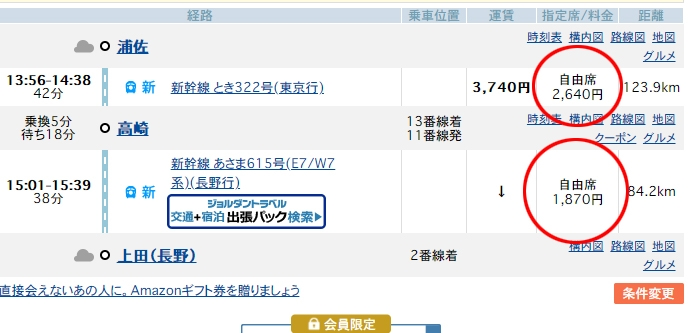 新幹線の乗り継ぎのことで詳しい方教えてください! 浦佐から上田というとこまで新幹線を使って利用します。 新幹線を乗り継ぐことは初めてなのでよくわかりません。 乗車券のことは大丈夫ですので、新幹線特急券のことについて教えてください。 ジョルダンという乗り換えサイトで調べました。(添付画像) 浦佐→高崎(自由席 2,640円) 高崎→上田(自由席 1,870円) って書いてあるんですが、どういうことですか? 一度、高崎で改札を出て、また出直す?ということですか? チンプンカンプンです・・・ 素人の考えですが、「浦佐→上田」っていう新幹線特急券(1枚)が出るイメージじゃないんですか? どなたか教えてください。お願いします!