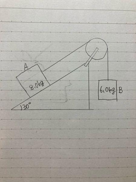 物理についての問題です。 斜面に摩擦はありません。 図中の物体AとBが止まっていると仮定した時、Aに 斜面下向きに摩擦が働くと書いてありました。なぜ そうなのか教えていただきたいです。お願いします。因みに重力加速度は9.8です。