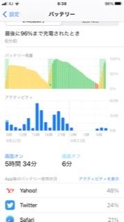 iPhoneseの電池の減りが早いです。一晩で20 % 以下です。 考えられる要因を教えてください。