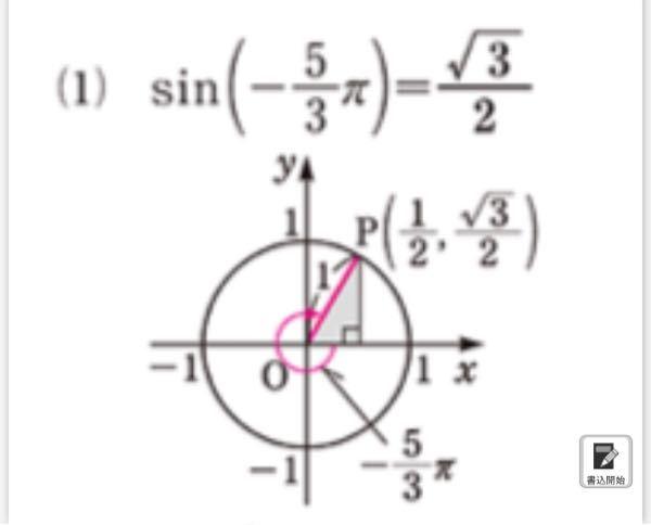大至急お願いします! sin -5/3πは、sin -300°だと思うのですが、その場合、sin60°と考えてもいいのですか? 画像で言えば、灰色になっている部分です。