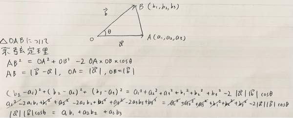 空間ベクトル 内積についてです。 導出してみたので、合っているか確認していただきたいです。お願いします。