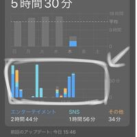 スクリーンタイム 携帯使用時間の書き換えって出来ますか?