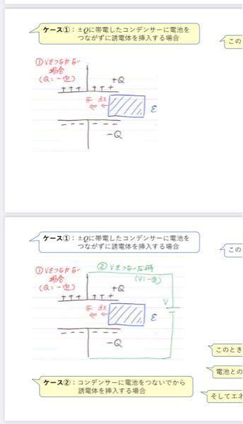 物理 コンデンサ 誘電体 ①のVに繋がない時、Qが一定にならないのは何故ですか? 誘電体を挟むことで、電荷ってどこかに流出して言ったりしないんですか?
