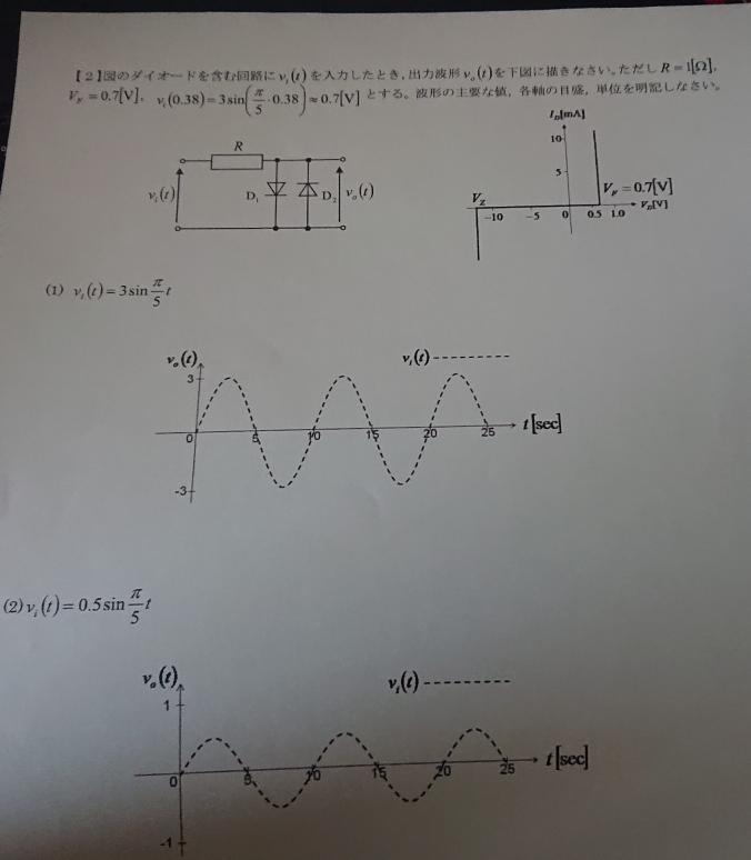 この波形の解き方を教えてください。