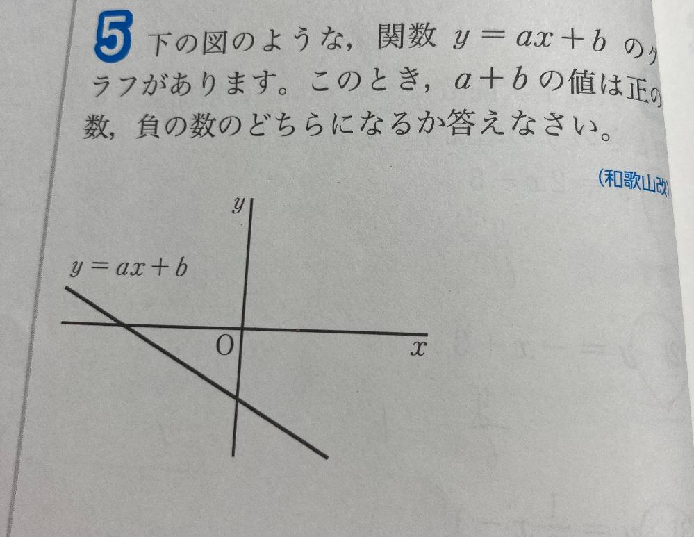 中2数学1次関数グラフ 答えは【負の数】なのですが、どうしてそうなるのか全く理解ができません。 2週間後定期テストなのですが数学の授業が、まだテスト範囲始まったばかりなので困っています。 数学苦手な人なのでわかりやすい回答よろしくお願いします…