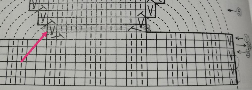 靴下のかかとの編み図の見方を教えてください。 画像の矢印の箇所のすべり目について、1つ下の段で2目一度をしているので目がないのですが、どのように編んだらよいのでしょうか?