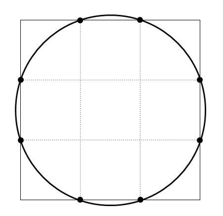 小学生の算数の問題です。 【問題】 図のように、1辺の長さが3cmの正方形の辺をそれぞれ3等分した点を すべて通る円があります。この円の面積は何cm2ですか。 以上 子供に説明したいので詳細な解説をお願い致します。