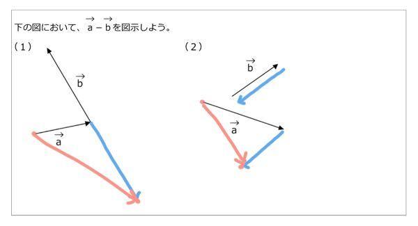 ベクトルの引き算の図示についてです。 このような問題は、必ず青い線も引かなくてはだめですか?最終的に三角形を作らないとダメなのですか?