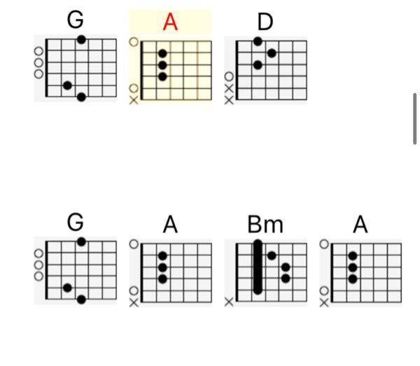アコギについてです。 最近趣味としてアコースティックギターを始めました。その中で一番の宝物というアニソンを弾けるようになるためUフレットというサイトで楽譜を検索してみたのですが、読み方が全くわかりません。具体的にゆうと上のG、Aなどはコードを表していることはわかっています。左の縦に並んでいる丸は開放弦でバツが引かない弦ということはわかるのですが、弾く順番がわかりません。 例えば一番最初のGのコードの部分は、Gコードを抑えてどの順番にどの弦をアルペジオすればいいかがわからないです。 音楽に詳しい方教えていただけないでしょうか??
