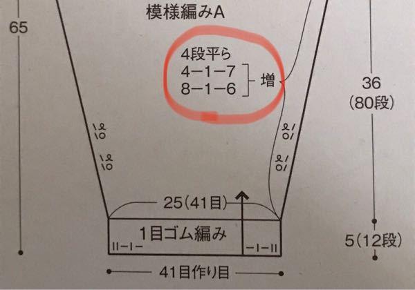 棒針初心者です。 袖の編み図の増し目が調べてもいまいち理解できず、悩んでいます 4段平ら 4-1-7 8-1-6 の部分がピンときていません… 8-1-6は8段ごとに一目増し目なのはなんとなく理解したのですが、4-1-7は何を表しているのかご教授いただけるとありがたいです。