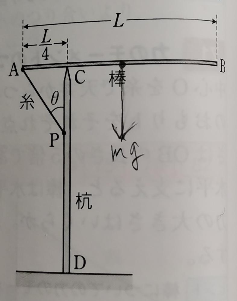 物理です 力のモーメントの正負の考え方がよく分かりません。 例えば、この一様な棒の重力のモーメントはなぜ負となるのですか?