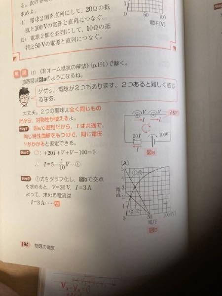 ①式をグラフ化するときに電流と電圧がなぜこの値を取るのかわかりません 教えてください