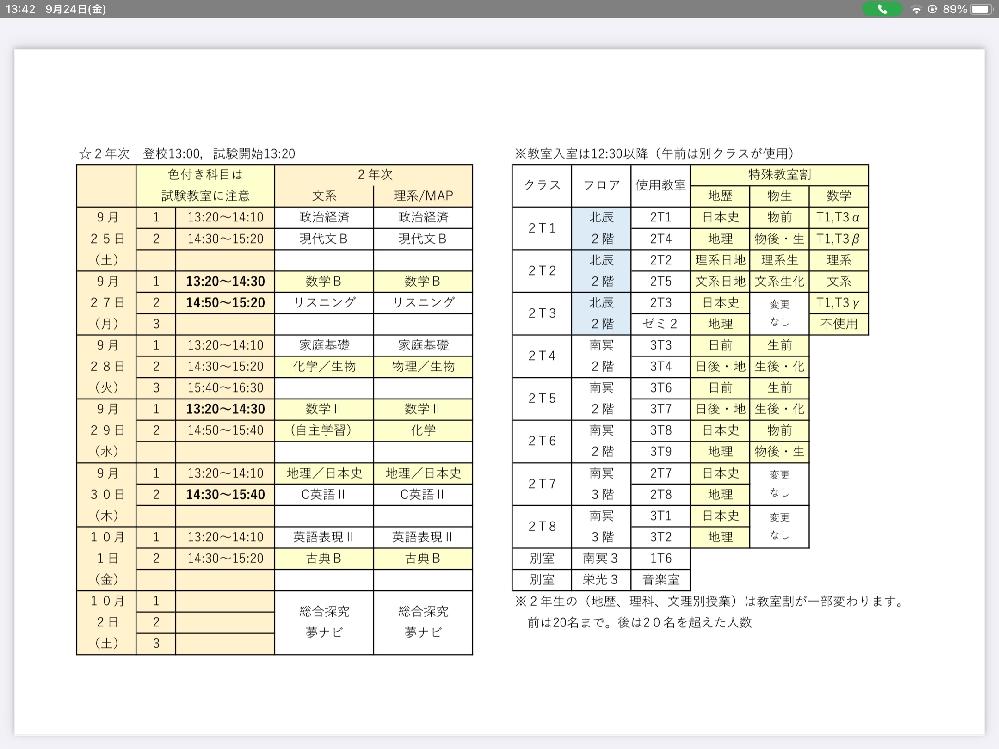 明日物理ですが勉強していません。勉強せずに点数を取る方法を教えてください。